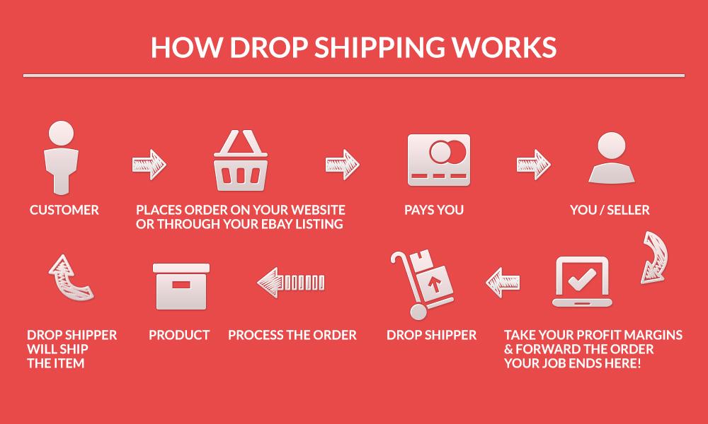drop_shipper