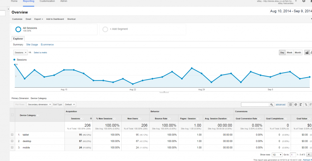 google_analytics_ebay