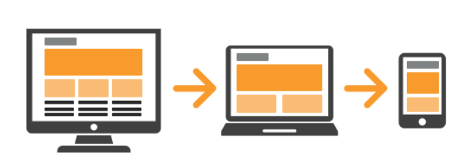 mobile responsiveness to improve your website's SEO